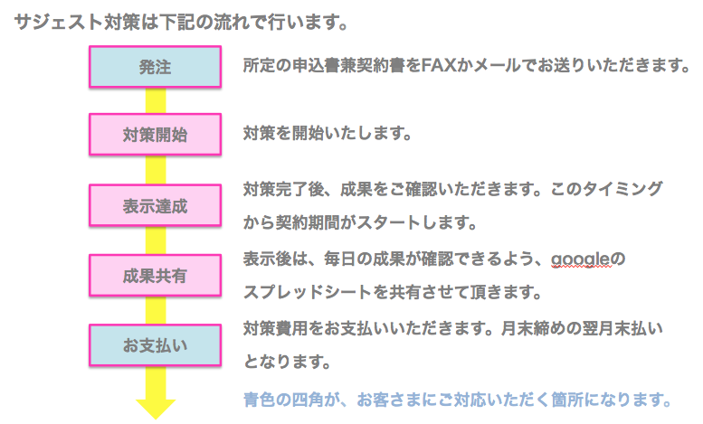 スクリーンショット(2015-07-28 11.32.10)