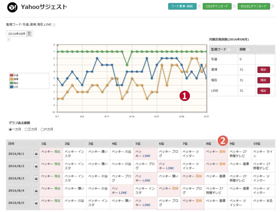 風評監視ツール管理画面2