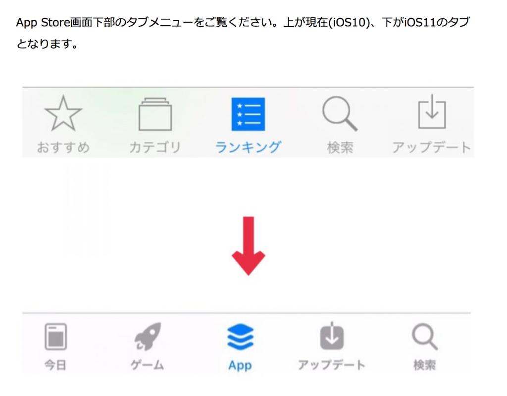App Storeのランキングタブ