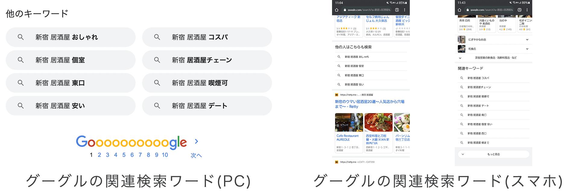 グーグル関連検索ワード